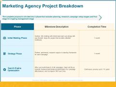 Promotional Services Marketing Agency Project Breakdown Ppt Model Demonstration PDF