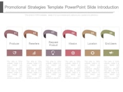Promotional Strategies Template Powerpoint Slide Introduction