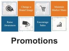 Promotions Ppt PowerPoint Presentation Diagrams