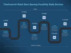 Proof Concept Variety Shop Timeframe For Retail Store Opening Feasibility Study Services Infographics PDF