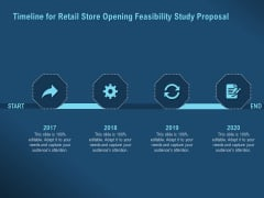 Proof Concept Variety Shop Timeline For Retail Store Opening Feasibility Study Proposal Rules PDF