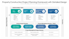 Property Construction Project Planning Framework With Detailed Design Ppt PowerPoint Presentation Pictures Icons PDF