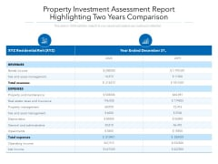 Property Investment Assessment Report Highlighting Two Years Comparison Ppt PowerPoint Presentation Inspiration Display PDF