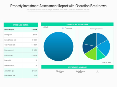 Property Investment Assessment Report With Operation Breakdown Ppt PowerPoint Presentation Inspiration Graphics Download PDF