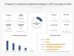 Property Investment Assessment Report With Purchase Funnel Ppt PowerPoint Presentation Model Slides PDF