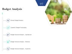 Property Investment Strategies Budget Analysis Ppt PowerPoint Presentation Professional Slideshow PDF