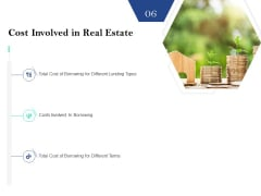Property Investment Strategies Cost Involved In Real Estate Ppt PowerPoint Presentation Portfolio Infographic Template PDF