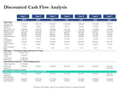 Property Investment Strategies Discounted Cash Flow Analysis Ppt PowerPoint Presentation Portfolio Design Ideas PDF