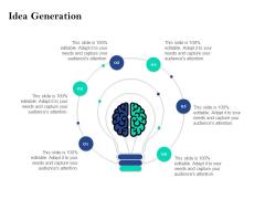 Property Investment Strategies Idea Generation Ppt PowerPoint Presentation Slides Design Ideas PDF