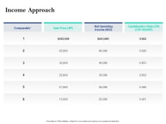 Property Investment Strategies Income Approach Ppt PowerPoint Presentation Infographics Templates PDF