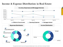 Property Investment Strategies Income Expense Distribution In Real Estate Ppt PowerPoint Presentation File Example Introduction PDF