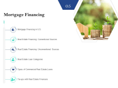 Property Investment Strategies Mortgage Financing Ppt PowerPoint Presentation Layouts Model PDF