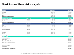 Property Investment Strategies Real Estate Financial Analysis Ppt PowerPoint Presentation Ideas Introduction PDF