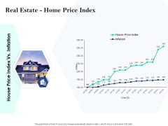 Property Investment Strategies Real Estate Home Price Index Ppt PowerPoint Presentation Infographics Good PDF