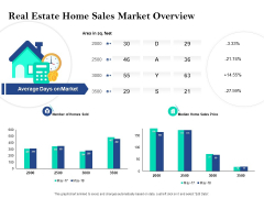Property Investment Strategies Real Estate Home Sales Market Overview Ppt PowerPoint Presentation Background Image PDF