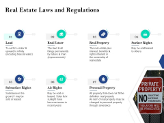 Property Investment Strategies Real Estate Laws And Regulations Ppt PowerPoint Presentation Icon Information PDF