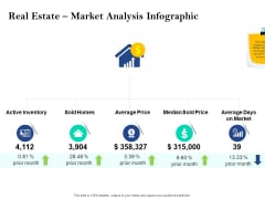 Property Investment Strategies Real Estate Market Analysis Infographic Ppt PowerPoint Presentation Slides Influencers PDF