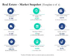 Property Investment Strategies Real Estate Market Snapshot Template Market Ppt PowerPoint Presentation Portfolio Background Image PDF