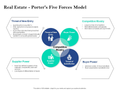 Property Investment Strategies Real Estate Porters Five Forces Model Ppt PowerPoint Presentation Ideas Templates PDF