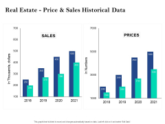 Property Investment Strategies Real Estate Price And Sales Historical Data Ppt PowerPoint Presentation Summary Skills PDF