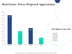 Property Investment Strategies Real Estate Prices Projected Appreciation Ppt PowerPoint Presentation Pictures Slide Portrait PDF