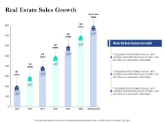 Property Investment Strategies Real Estate Sales Growth Ppt PowerPoint Presentation Model Portfolio PDF