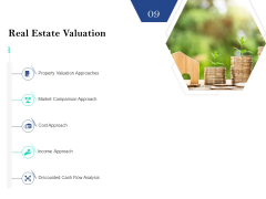 Property Investment Strategies Real Estate Valuation Ppt PowerPoint Presentation Icon Graphics PDF