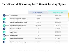 Property Investment Strategies Total Cost Of Borrowing For Different Lending Types Ppt PowerPoint Presentation Icon Master Slide PDF
