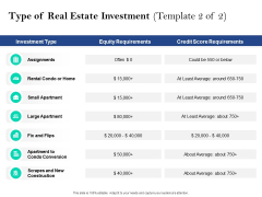 Property Investment Strategies Type Of Real Estate Investment Template Equity Ppt PowerPoint Presentation Outline Smartart PDF