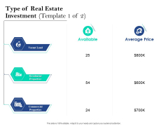 Property Investment Strategies Type Of Real Estate Investment Template Price Ppt PowerPoint Presentation Portfolio Example PDF