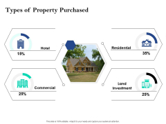 Property Investment Strategies Types Of Property Purchased Ppt PowerPoint Presentation Model PDF