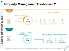 Property Management Dashboard Ppt PowerPoint Presentation Gallery Infographics