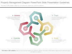Property Management Diagram Powerpoint Slide Presentation Guidelines