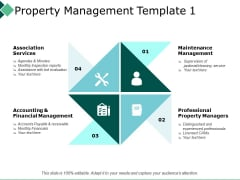 Property Management Realty Management Ppt PowerPoint Presentation Slides Templates