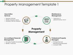 Property Management Template Association Services Ppt PowerPoint Presentation Diagram Ppt