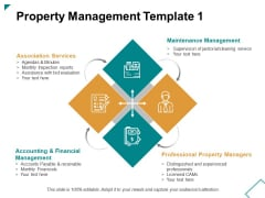 Property Management Template Association Services Ppt PowerPoint Presentation Model Example