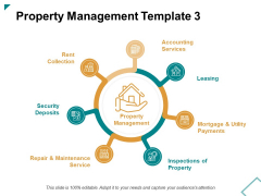 Property Management Template Ppt PowerPoint Presentation Pictures Format