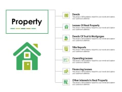 Property Ppt PowerPoint Presentation Portfolio Slides