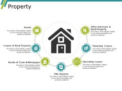 Property Ppt PowerPoint Presentation Summary Slide Portrait
