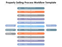 Property Selling Process Workflow Template Ppt PowerPoint Presentation Gallery Slide Portrait PDF