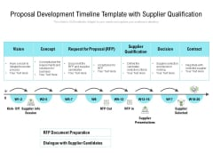 Proposal Development Timeline Template With Supplier Qualification Ppt PowerPoint Presentation Model Visual Aids