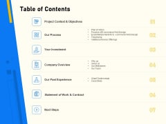 Proposal For Ecommerce Website Development Table Of Contents Template PDF