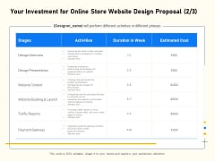 Proposal For Ecommerce Website Development Your Investment For Online Store Website Design Proposal Cost Structure PDF
