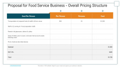 Proposal For Food Service Business Overall Pricing Structure Brochure PDF