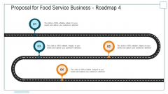Proposal For Food Service Business Roadmap Four Stage Process Ppt Icon Background PDF
