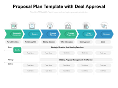 Proposal Plan Template With Deal Approval Ppt PowerPoint Presentation Layouts Design Inspiration