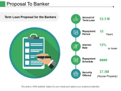 Proposal To Banker Ppt PowerPoint Presentation Layouts Display