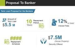Proposal To Banker Ppt PowerPoint Presentation Sample