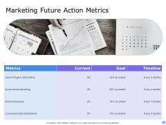 Proposal To Brand Company Professional Services Marketing Future Action Metrics Themes PDF