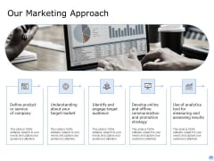 Proposal To Brand Company Professional Services Our Marketing Approach Introduction PDF